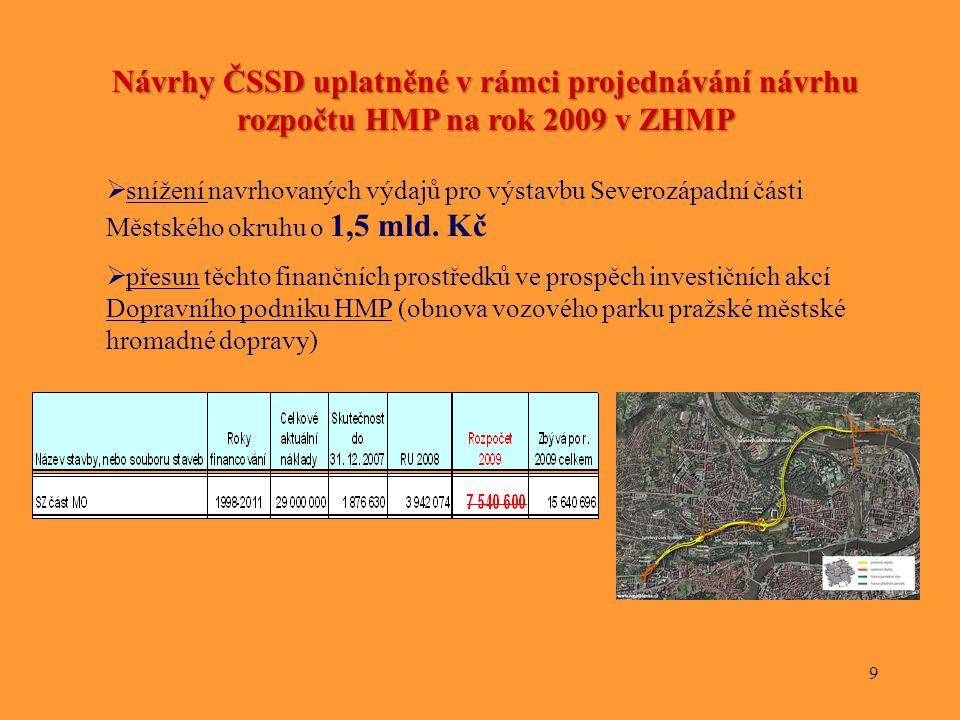 9 Návrhy ČSSD uplatněné v rámci projednávání návrhu rozpočtu HMP na rok 2009 v ZHMP  snížení navrhovaných výdajů pro výstavbu Severozápadní části Měs