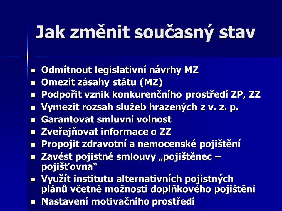 Jak změnit současný stav Odmítnout legislativní návrhy MZ Odmítnout legislativní návrhy MZ Omezit zásahy státu (MZ) Omezit zásahy státu (MZ) Podpořit