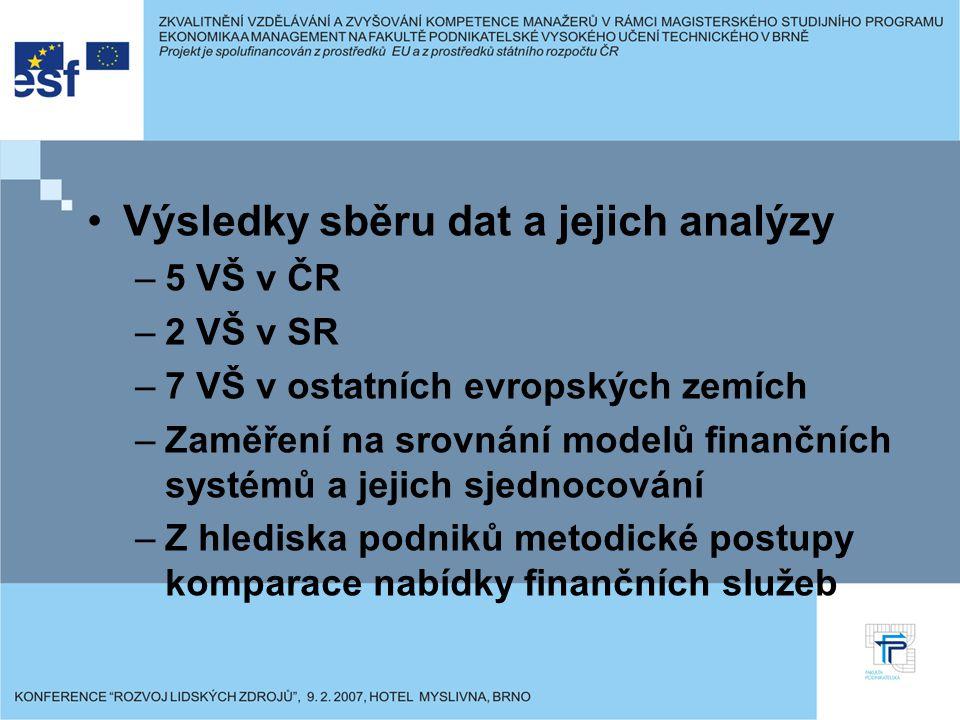 Výsledky sběru dat a jejich analýzy –5 VŠ v ČR –2 VŠ v SR –7 VŠ v ostatních evropských zemích –Zaměření na srovnání modelů finančních systémů a jejich