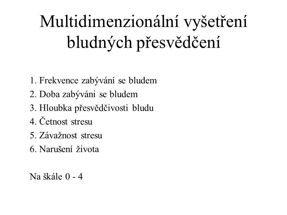 Multidimenzionální vyšetření halucinací 1. Frekvence 2. Trvání 3. Lokalizace 4. Hlasitost 5. Přesvědčení o původu hlasů 6. Rozsah negativního obsahu 7