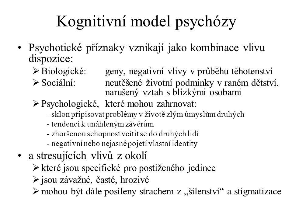 Model dispozice - stres Nemoc Zdraví Dispozice StresStres Vztahy v původní rodině Sebevědomí Zaměstnání Intimní vztahy aj.
