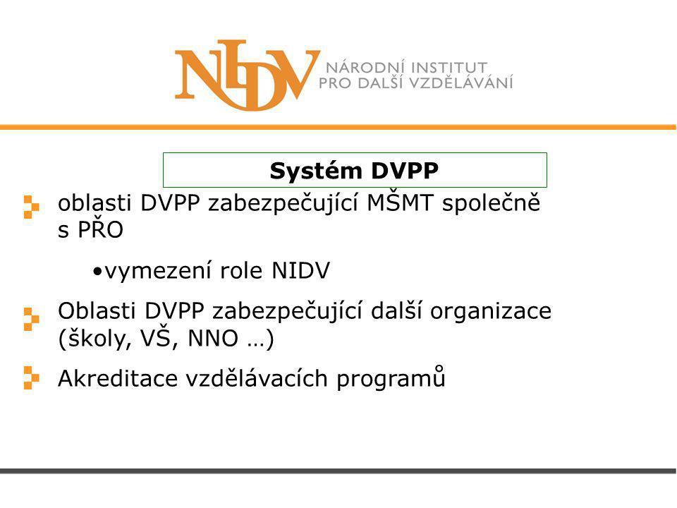 oblasti DVPP zabezpečující MŠMT společně s PŘO vymezení role NIDV Oblasti DVPP zabezpečující další organizace (školy, VŠ, NNO …) Akreditace vzdělávacích programů Systém DVPP
