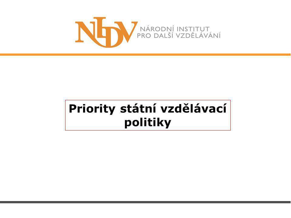 Priority státní vzdělávací politiky