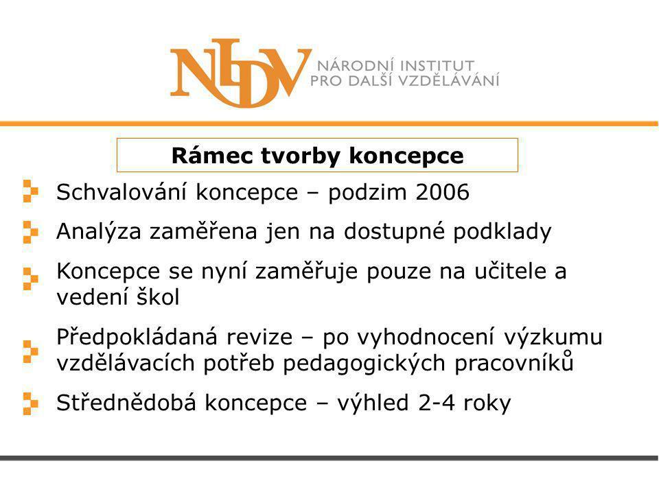Návrh Operačního programu Výzkum, vývoj a inovace, leden 2006 Strategie rozvoje lidských zdrojů pro ČR, 2003 Program realizace Strategie rozvoje lidských zdrojů pro ČR, 2005 Národní plán výuky cizích jazyků, 2005 Návrh strategie UNECE pro vzdělávání pro udržitelný rozvoj, 2004 Východiska