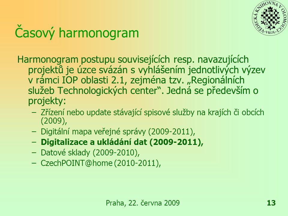 Praha, 22.června 200913 Časový harmonogram Harmonogram postupu souvisejících resp.