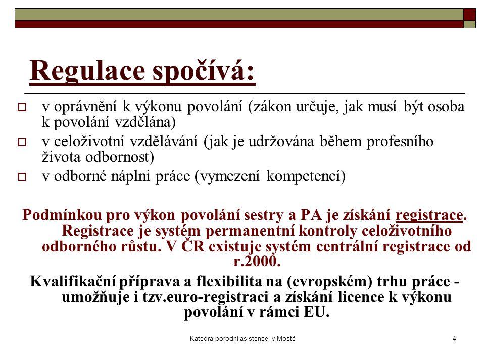 Katedra porodní asistence v Mostě25 foto Těšíme se na vás…. kpa.uzs.ujep@seznam.cz