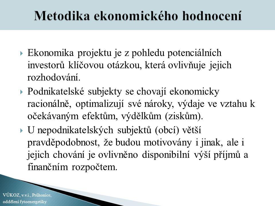 VÚKOZ, v.v.i., Průhonice, oddělení fytoenergetiky C min bez dotace C min, SAPS1 s dotací SAPS 2790 Kč.ha -1 a s nárůstem tak, že v roce 2018–7000 Kč.ha -1 C min, SAPS2 s dotací SAPS 2790 Kč.ha -1, která zůstává konstantní