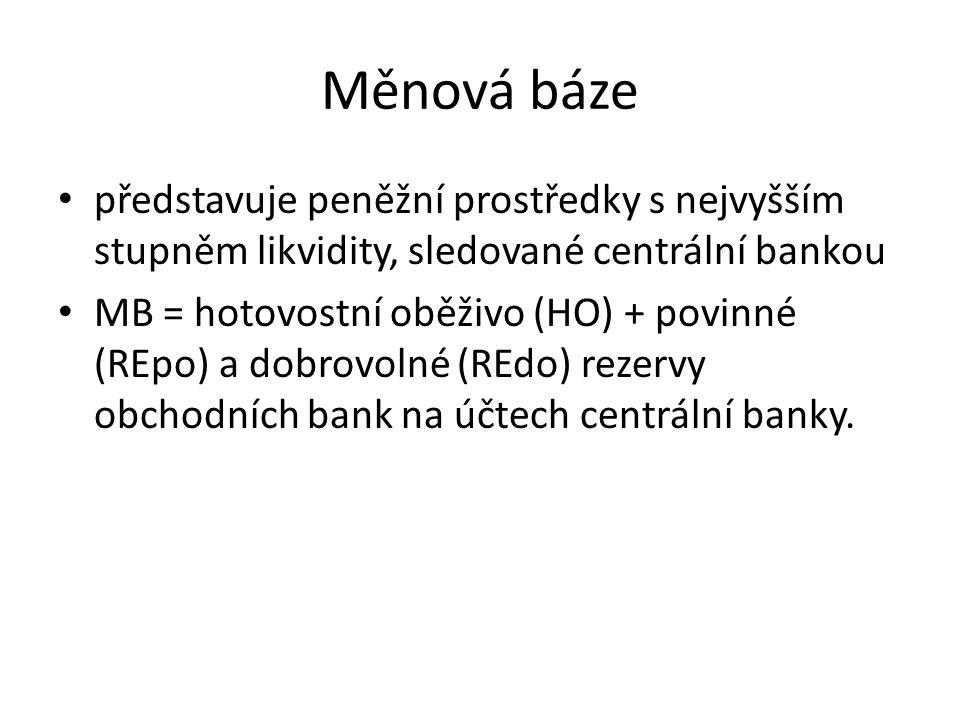 Měnová báze představuje peněžní prostředky s nejvyšším stupněm likvidity, sledované centrální bankou MB = hotovostní oběživo (HO) + povinné (REpo) a dobrovolné (REdo) rezervy obchodních bank na účtech centrální banky.