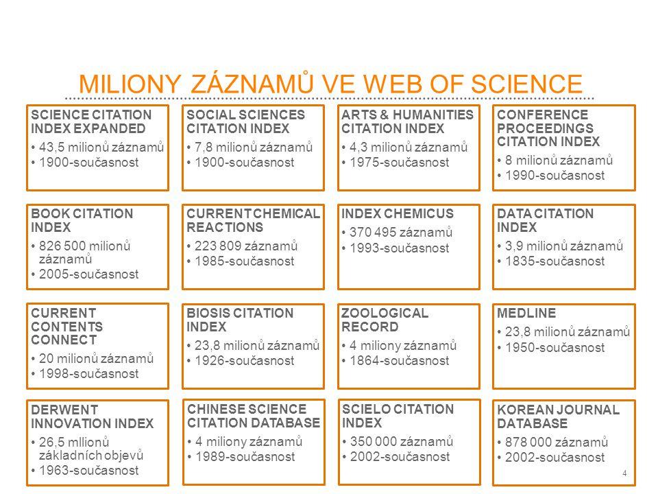 MILIONY ZÁZNAMŮ VE WEB OF SCIENCE 4 SCIENCE CITATION INDEX EXPANDED 43,5 milionů záznamů 1900-současnost SOCIAL SCIENCES CITATION INDEX 7,8 milionů záznamů 1900-současnost ARTS & HUMANITIES CITATION INDEX 4,3 milionů záznamů 1975-současnost CONFERENCE PROCEEDINGS CITATION INDEX 8 milionů záznamů 1990-současnost BOOK CITATION INDEX 826 500 milionů záznamů 2005-současnost CURRENT CHEMICAL REACTIONS 223 809 záznamů 1985-současnost INDEX CHEMICUS 370 495 záznamů 1993-současnost DATA CITATION INDEX 3,9 milionů záznamů 1835-současnost CURRENT CONTENTS CONNECT 20 milionů záznamů 1998-současnost BIOSIS CITATION INDEX 23,8 milionů záznamů 1926-současnost ZOOLOGICAL RECORD 4 miliony záznamů 1864-současnost MEDLINE 23,8 milionů záznamů 1950-současnost KOREAN JOURNAL DATABASE 878 000 záznamů 2002-současnost DERWENT INNOVATION INDEX 26,5 mllionů základních objevů 1963-současnost CHINESE SCIENCE CITATION DATABASE 4 miliony záznamů 1989-současnost SCIELO CITATION INDEX 350 000 záznamů 2002-současnost