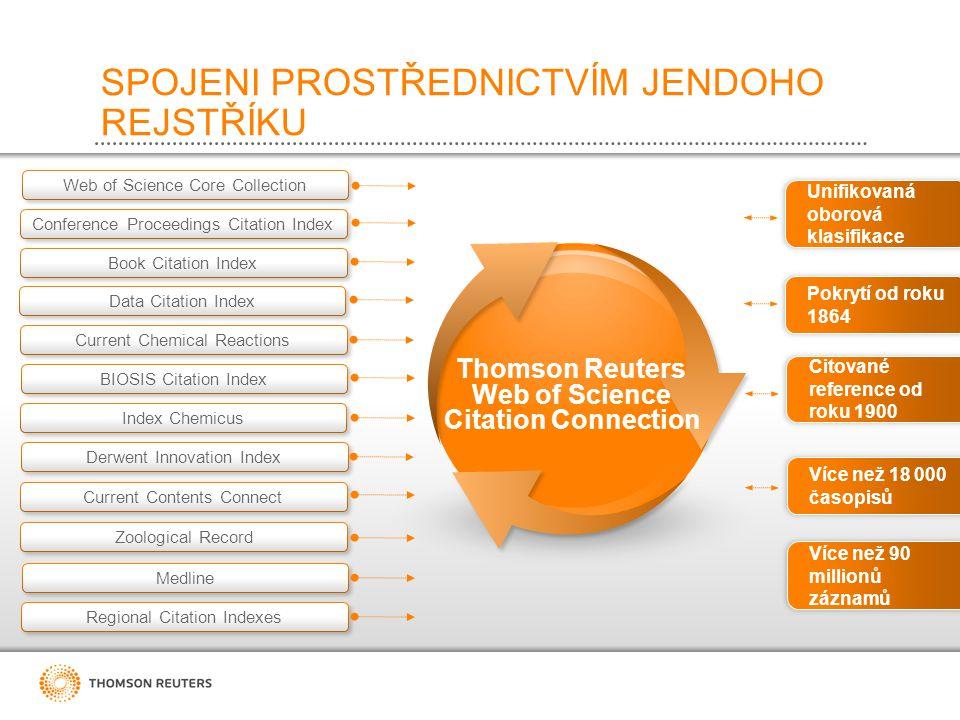 SPOJENI PROSTŘEDNICTVÍM JENDOHO REJSTŘÍKU Book Citation Index Data Citation Index Conference Proceedings Citation Index Web of Science Core Collection