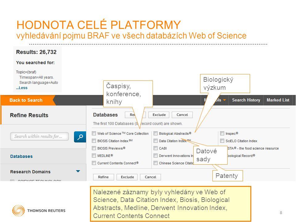 8 HODNOTA CELÉ PLATFORMY vyhledávání pojmu BRAF ve všech databázích Web of Science Patenty Časpisy, konference, knihy Biologický výzkum Datové sady Nalezené záznamy byly vyhledány ve Web of Science, Data Citation Index, Biosis, Biological Abstracts, Medline, Derwent Innovation Index, Current Contents Connect