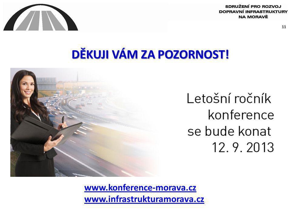 11 DĚKUJI VÁM ZA POZORNOST! www.konference-morava.cz www.infrastrukturamorava.cz