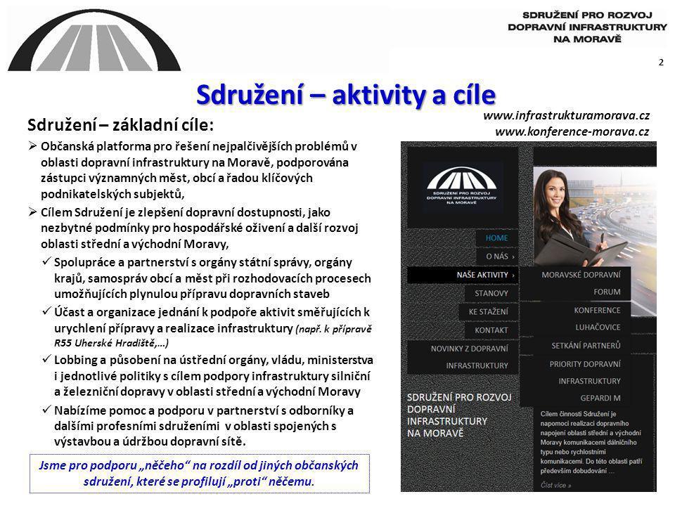 2 Sdružení – aktivity a cíle Sdružení – základní cíle:  Občanská platforma pro řešení nejpalčivějších problémů v oblasti dopravní infrastruktury na M