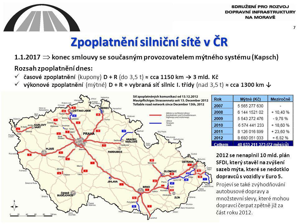 7 1.1.2017  konec smlouvy se současným provozovatelem mýtného systému (Kapsch) Rozsah zpoplatnění dnes: časové zpoplatnění (kupony) D + R (do 3,5 t)