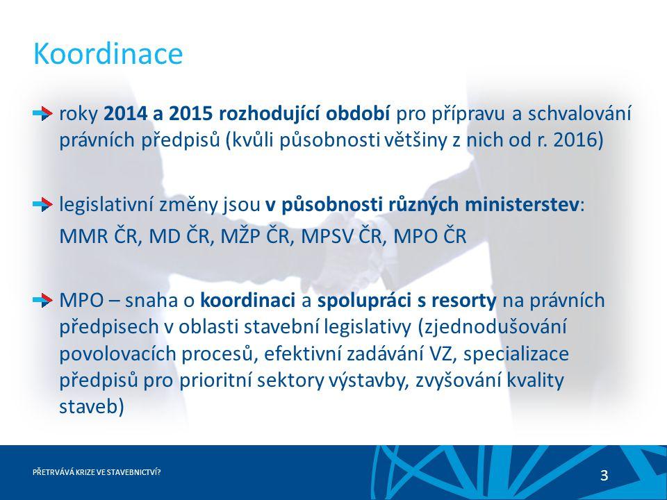 PŘETRVÁVÁ KRIZE VE STAVEBNICTVÍ? 3 Koordinace roky 2014 a 2015 rozhodující období pro přípravu a schvalování právních předpisů (kvůli působnosti větši
