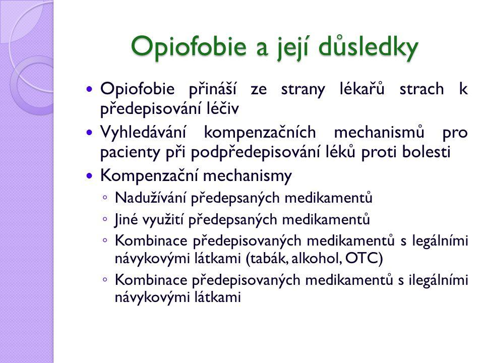 Opiofobie a její důsledky Opiofobie přináší ze strany lékařů strach k předepisování léčiv Vyhledávání kompenzačních mechanismů pro pacienty při podpředepisování léků proti bolesti Kompenzační mechanismy ◦ Nadužívání předepsaných medikamentů ◦ Jiné využití předepsaných medikamentů ◦ Kombinace předepisovaných medikamentů s legálními návykovými látkami (tabák, alkohol, OTC) ◦ Kombinace předepisovaných medikamentů s ilegálními návykovými látkami