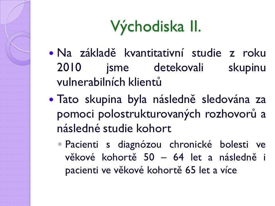 Východiska II.