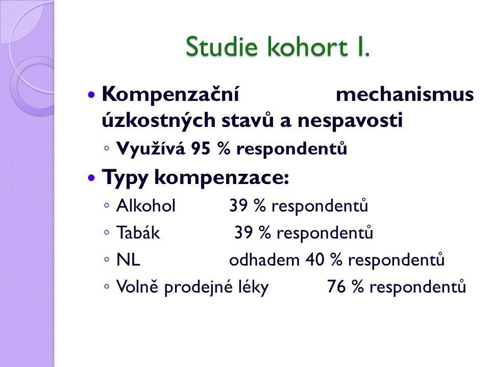 Studie kohort I.