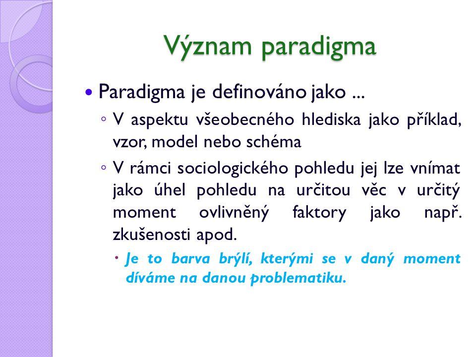 Význam paradigma Paradigma je definováno jako...
