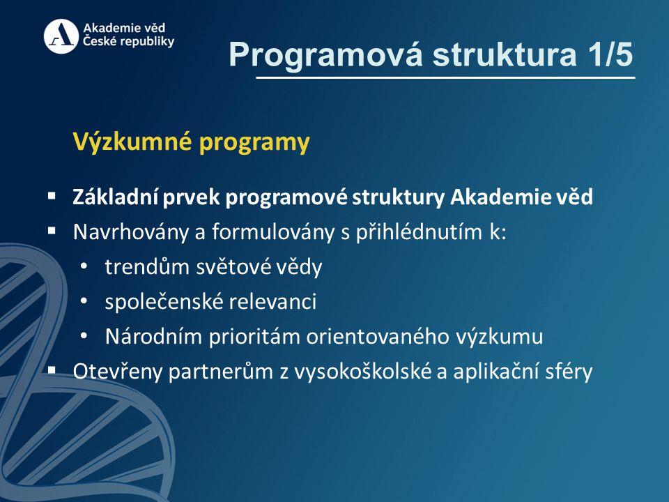 Programová struktura 1/5 Výzkumné programy  Základní prvek programové struktury Akademie věd  Navrhovány a formulovány s přihlédnutím k: trendům světové vědy společenské relevanci Národním prioritám orientovaného výzkumu  Otevřeny partnerům z vysokoškolské a aplikační sféry