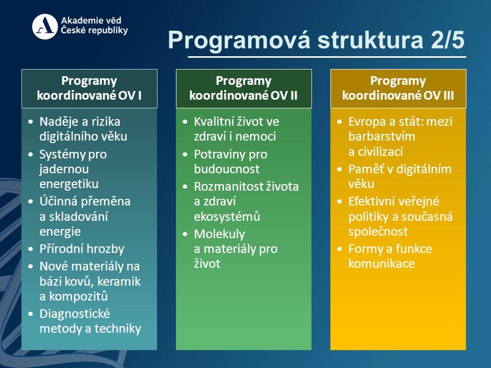 Programová struktura 2/5 Programy koordinované OV I Naděje a rizika digitálního věku Systémy pro jadernou energetiku Účinná přeměna a skladování energ