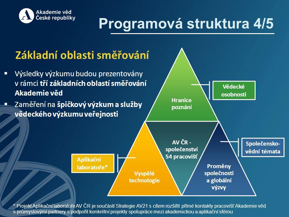 Základní oblasti směřování  Výsledky výzkumu budou prezentovány v rámci tří základních oblastí směřování Akademie věd  Zaměření na špičkový výzkum a