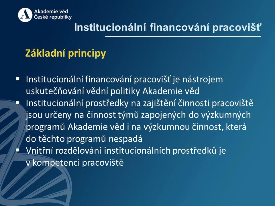Institucionální financování pracovišť Základní principy  Institucionální financování pracovišť je nástrojem uskutečňování vědní politiky Akademie věd  Institucionální prostředky na zajištění činnosti pracoviště jsou určeny na činnost týmů zapojených do výzkumných programů Akademie věd i na výzkumnou činnost, která do těchto programů nespadá  Vnitřní rozdělování institucionálních prostředků je v kompetenci pracoviště