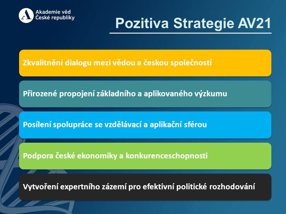 Zkvalitnění dialogu mezi vědou a českou společnostíPřirozené propojení základního a aplikovaného výzkumuPosílení spolupráce se vzdělávací a aplikační