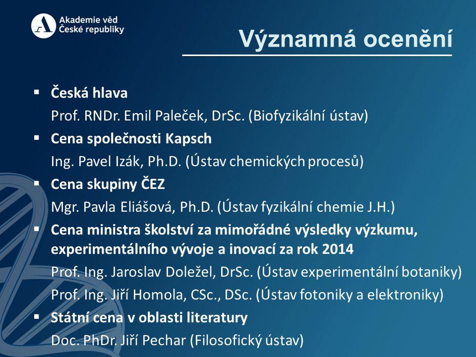 Významná ocenění  Česká hlava Prof. RNDr. Emil Paleček, DrSc. (Biofyzikální ústav)  Cena společnosti Kapsch Ing. Pavel Izák, Ph.D. (Ústav chemických