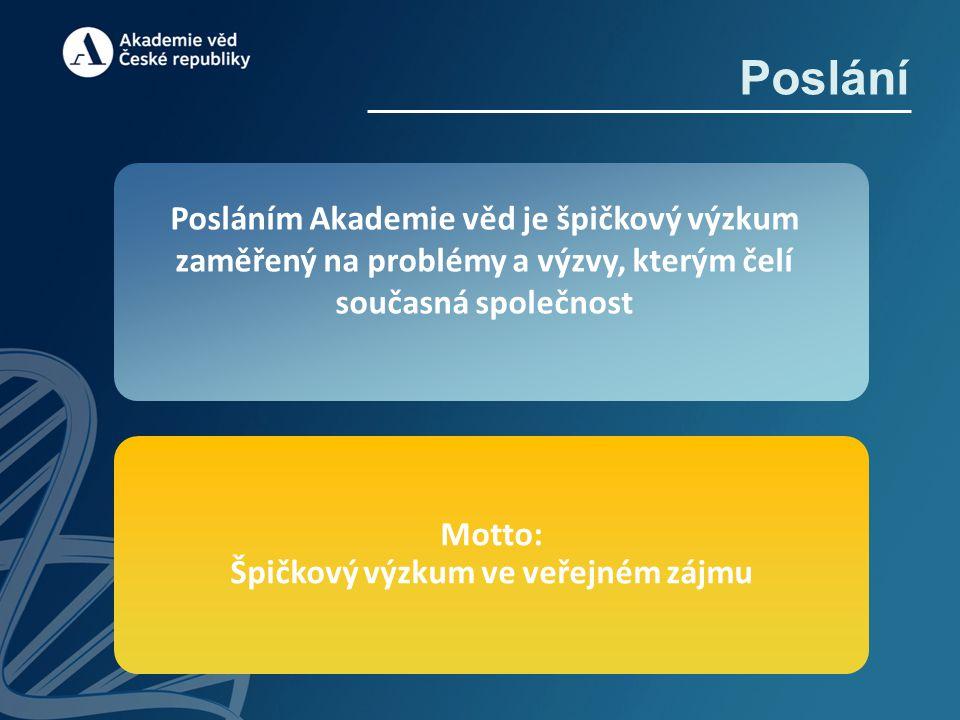 Poslání Posláním Akademie věd je špičkový výzkum zaměřený na problémy a výzvy, kterým čelí současná společnost Motto: Špičkový výzkum ve veřejném zájm
