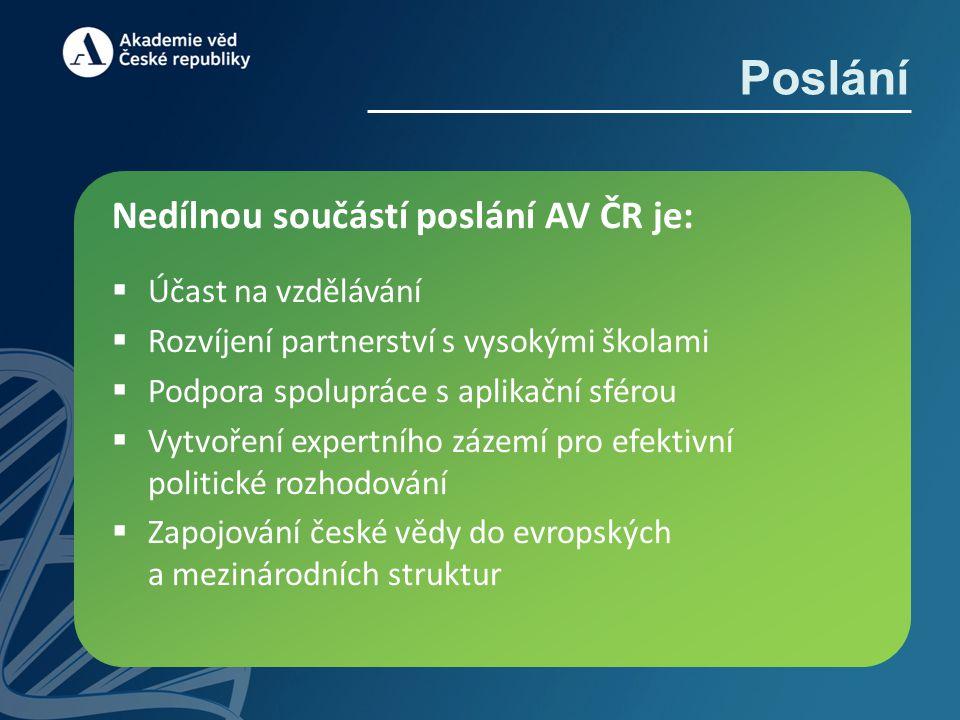 Poslání Nedílnou součástí poslání AV ČR je:  Účast na vzdělávání  Rozvíjení partnerství s vysokými školami  Podpora spolupráce s aplikační sférou 