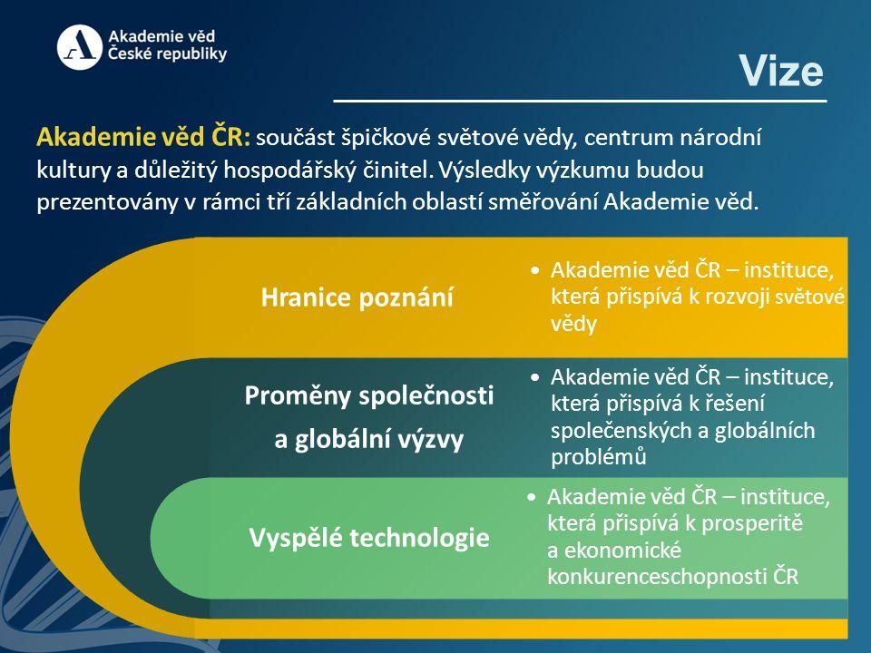 Akademie věd ČR: součást špičkové světové vědy, centrum národní kultury a důležitý hospodářský činitel. Výsledky výzkumu budou prezentovány v rámci tř