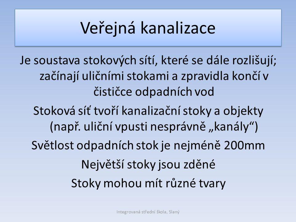 Tvary stok - příklady Integrovaná střední škola, Slaný Obr. 1 tvary stok