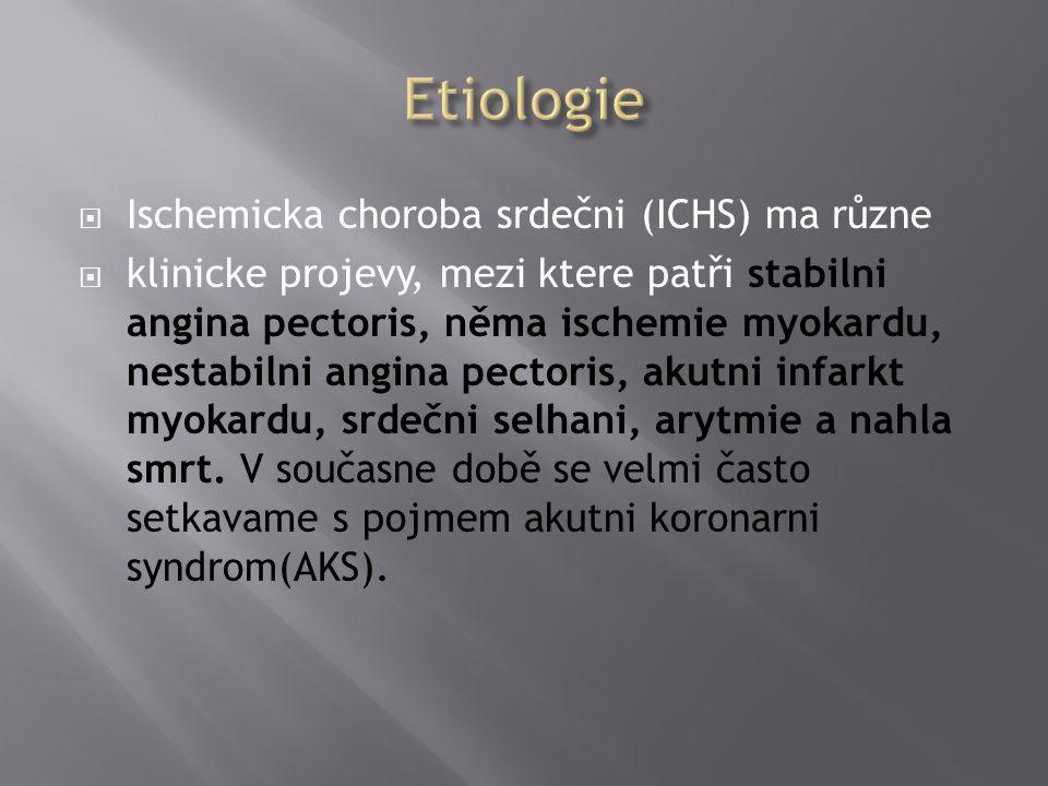  Ischemicka choroba srdečni (ICHS) ma různe  klinicke projevy, mezi ktere patři stabilni angina pectoris, něma ischemie myokardu, nestabilni angina