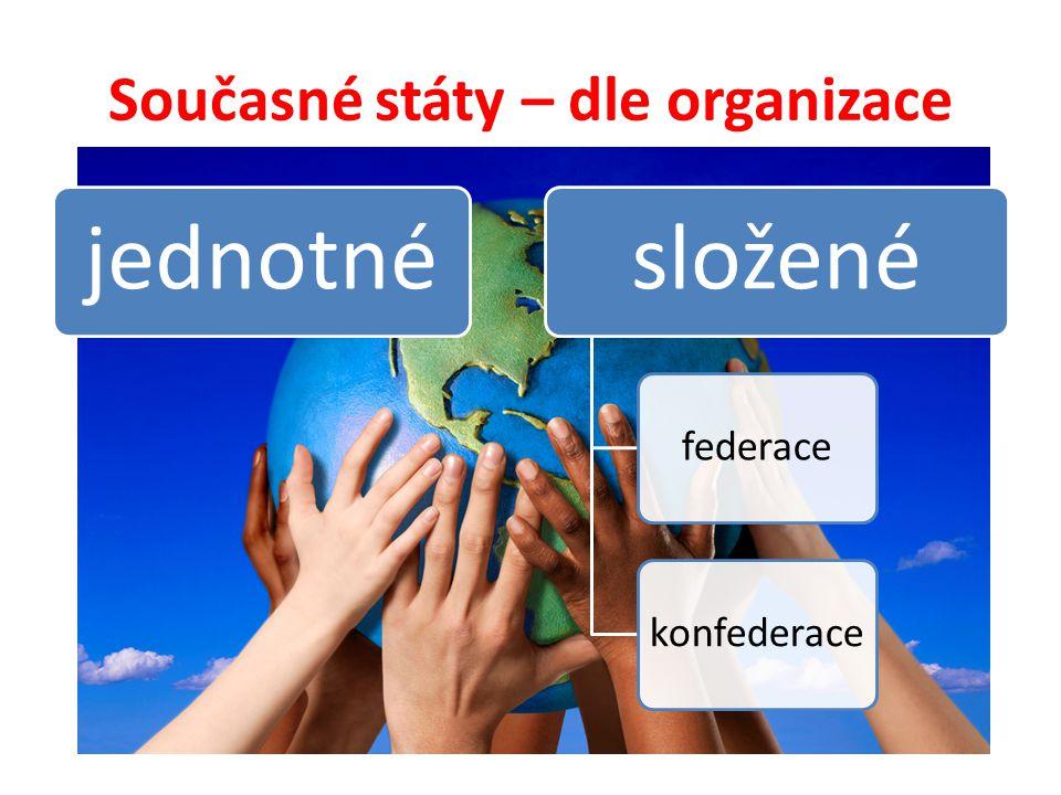 Současné státy – dle organizace Úkol pro žáky: Vyhledejte s pomocí internetu – státy jednotné – federace – konfederace