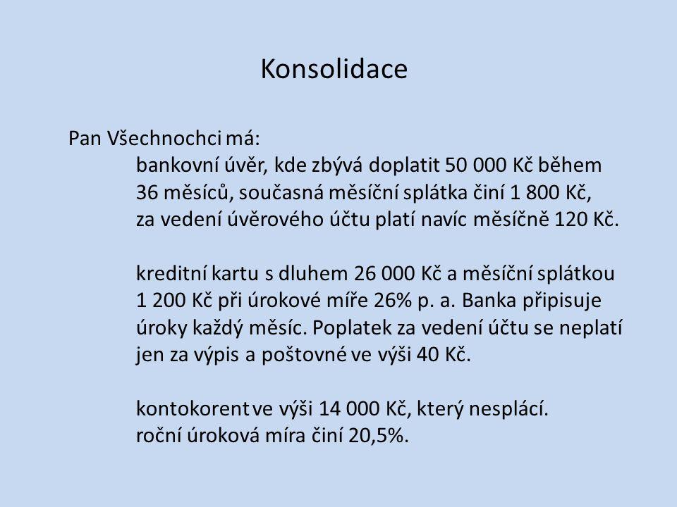 Konsolidace Pan Všechnochci má: bankovní úvěr, kde zbývá doplatit 50 000 Kč během 36 měsíců, současná měsíční splátka činí 1 800 Kč, za vedení úvěrového účtu platí navíc měsíčně 120 Kč.