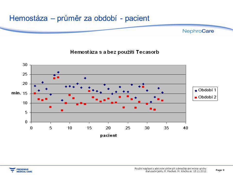Hemostáza – průměr za období - celkem Page 10 Použití náplasti s aktivním uhlím při odmačkávání místa vpichu dialyzační jehly, P.