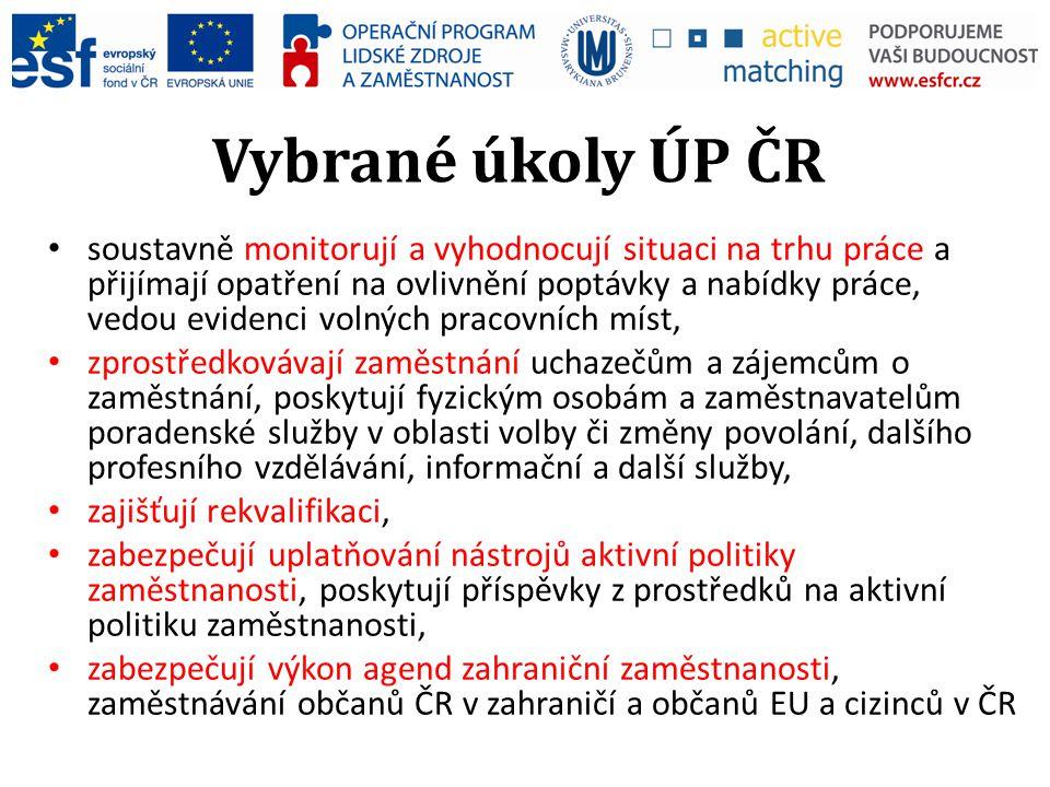 Vybrané úkoly ÚP ČR soustavně monitorují a vyhodnocují situaci na trhu práce a přijímají opatření na ovlivnění poptávky a nabídky práce, vedou evidenc