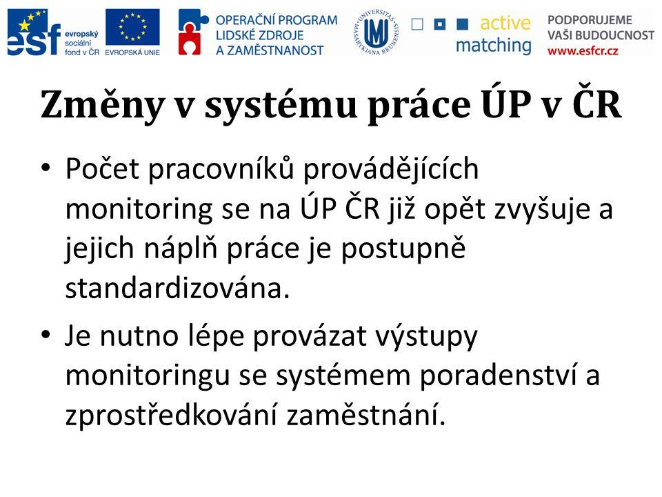 Změny v systému práce ÚP v ČR Počet pracovníků provádějících monitoring se na ÚP ČR již opět zvyšuje a jejich náplň práce je postupně standardizována.
