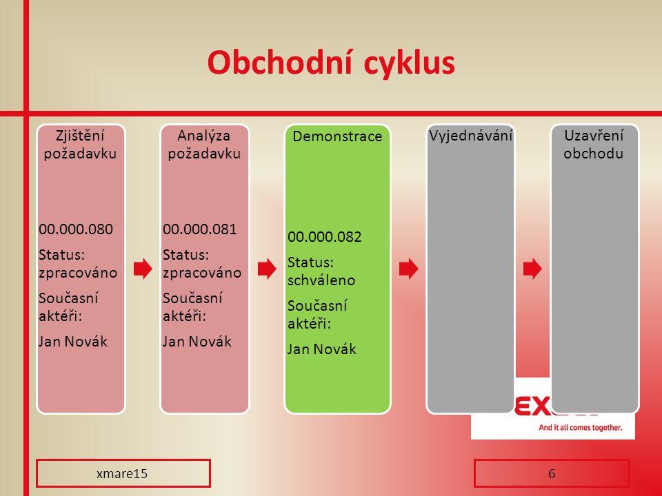 Obchodní cyklus xmare156 Zjištění požadavku 00.000.080 Status: zpracováno Současní aktéři: Jan Novák Analýza požadavku 00.000.081 Status: zpracováno S
