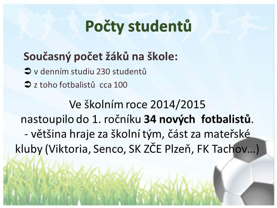 Sportovní a podnikatelská střední škola Sportovní a podnikatelská střední škola areál Sportovní školy o.s.
