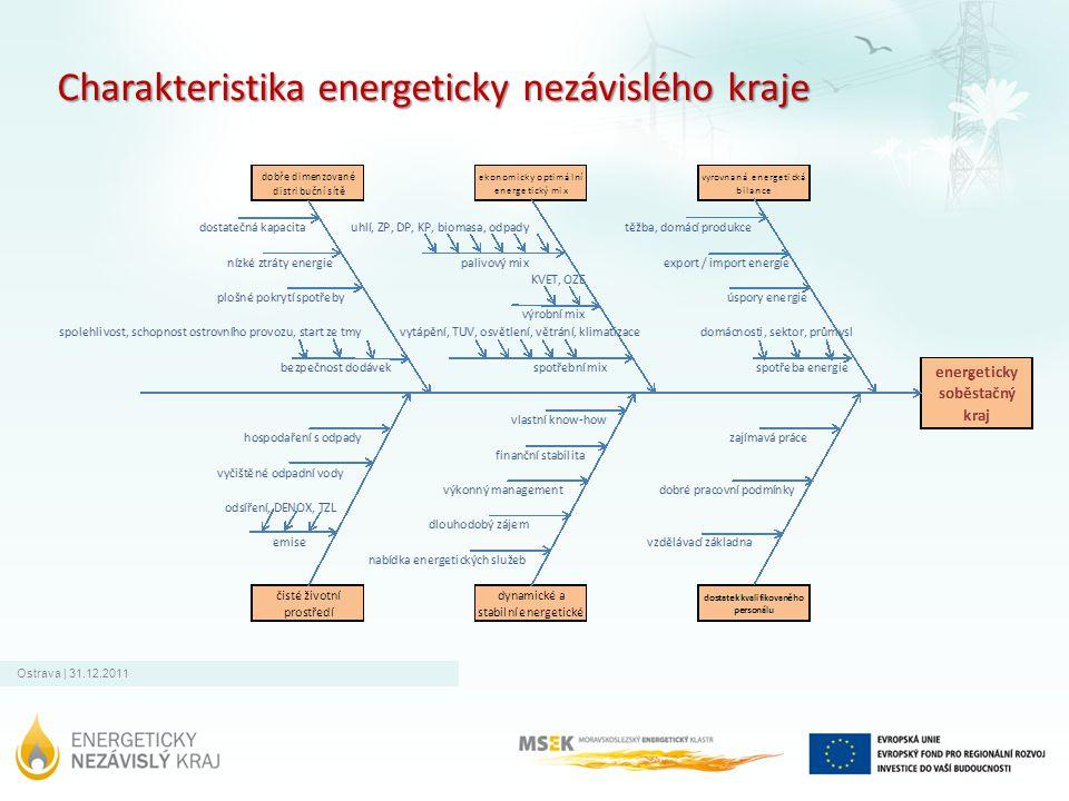 Ostrava | 31.12.2011 Charakteristika energeticky nezávislého kraje