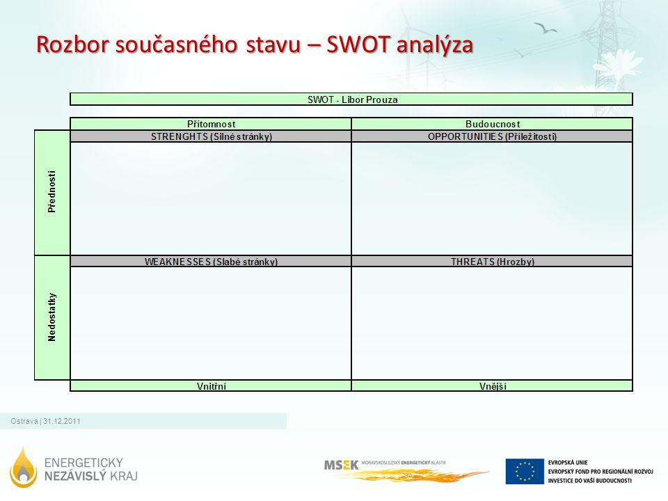 Ostrava | 31.12.2011 Rozbor současného stavu – SWOT analýza