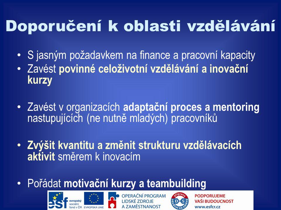 Doporučení k oblasti vzdělávání S jasným požadavkem na finance a pracovní kapacity Zavést povinné celoživotní vzdělávání a inovační kurzy Zavést v organizacích adaptační proces a mentoring nastupujících (ne nutně mladých) pracovníků Zvýšit kvantitu a změnit strukturu vzdělávacích aktivit směrem k inovacím Pořádat motivační kurzy a teambuilding