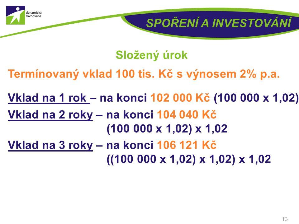 12 SPOŘENÍ A INVESTOVÁNÍ Úrok, složený úrok  Úrokový výnos – úrok dostáváme (vklad)  Úrokový náklad – úrok platíme (půjčka)  Složené úročení – je t