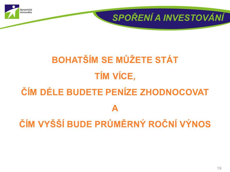 18 SPOŘENÍ A INVESTOVÁNÍ Složený úrok a příklady z kalkulaček