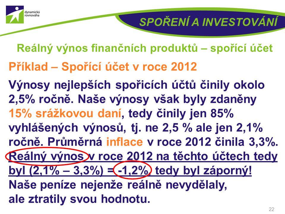 21 SPOŘENÍ A INVESTOVÁNÍ Reálný výnos finančních produktů Reálný neboli čistý výnos závisí nejen na tom, kolik naše investice vydělala, tedy jaký měla