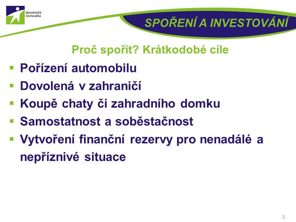 Spoření a investování Úrokový výnos a složené úročení Finanční produkty pro tvorbu majetku 2 SPOŘENÍ A INVESTOVÁNÍ