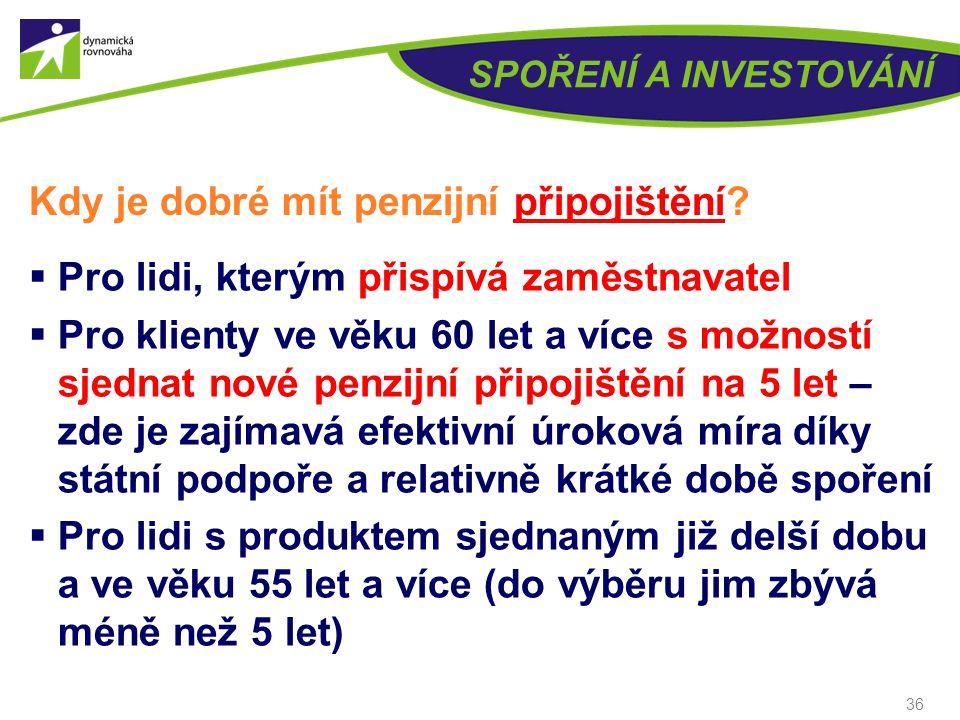 35 SPOŘENÍ A INVESTOVÁNÍ Kdy je dobré mít penzijní připojištění? Investice 1000 Kč Penzijní připojištění 1000 Kč