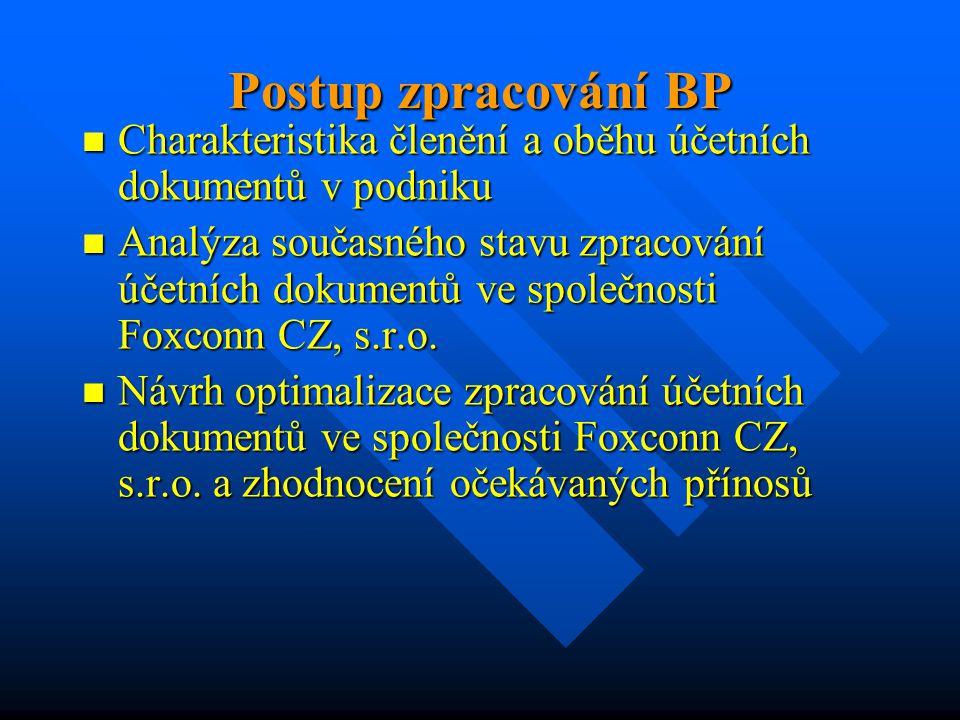 Postup zpracování BP Charakteristika členění a oběhu účetních dokumentů v podniku Charakteristika členění a oběhu účetních dokumentů v podniku Analýza